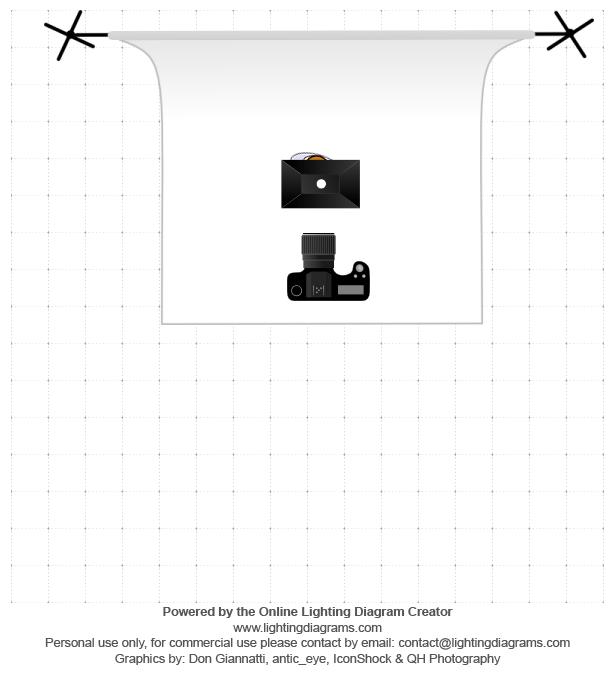 Lichtdiagramm für Bildlook 4