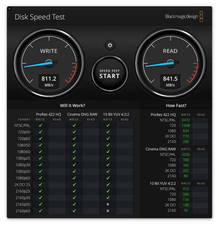 Die Geschwindigkeit der NVM-SSD am Mac Mini M1