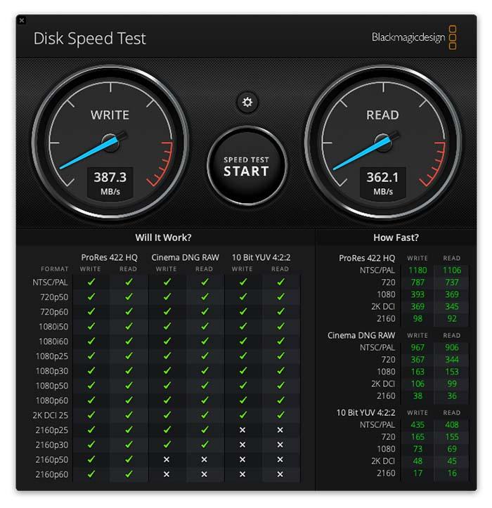 Die Geschwindigkeit der Sandisk SSD-Plus am Mac Mini M1